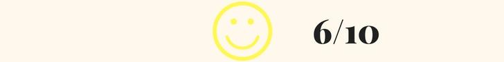Happiness Score